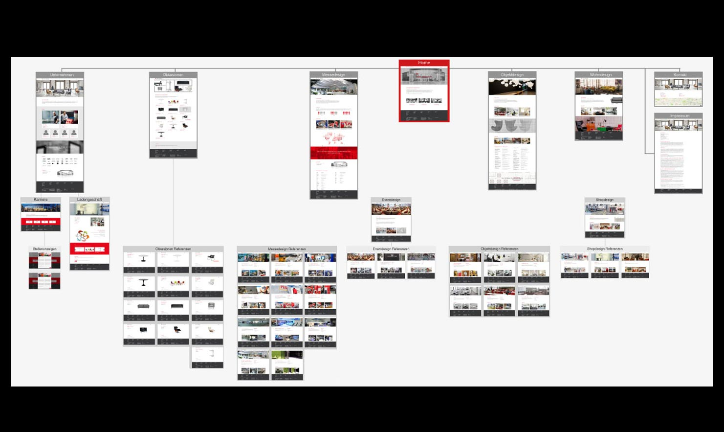 Aksis Werbeagentur und Internetagentur - Blogeintrag fey Sitemap