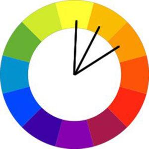 Farbkreis mit Analogem Farbschema