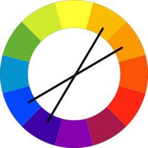Farbkreis mit Komplimentarem Farbschema